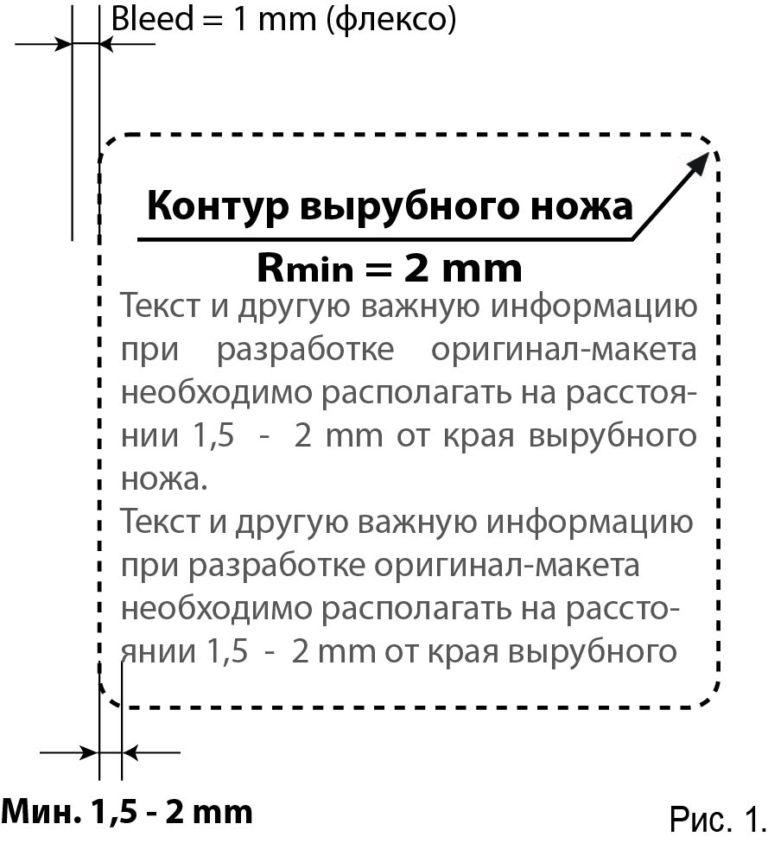 макет печати
